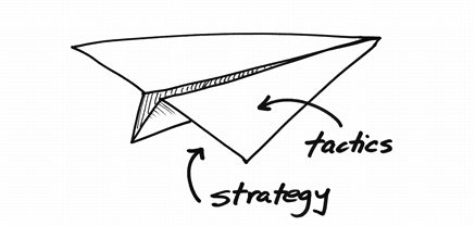 strategy and tactics part 2 2