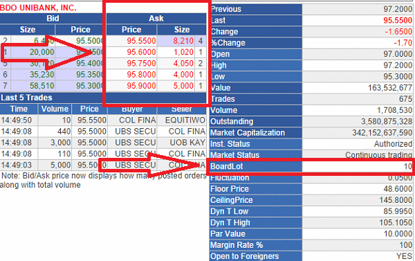 col eip review stock list 2019