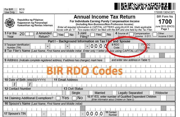 Postal code of dumaguete