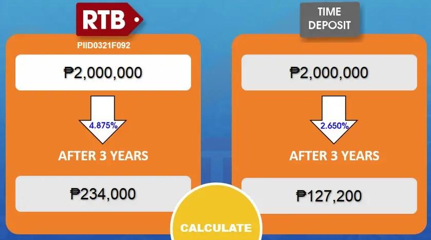 how to invest retail treasury bonds philippines