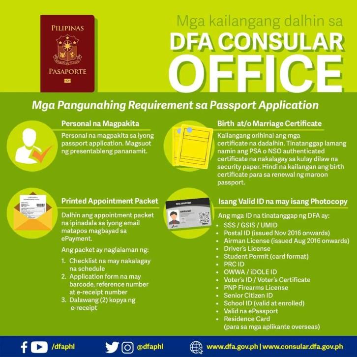 passport requirements philippines 2021