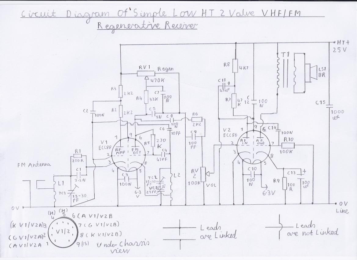 Circuit diagram of vhf fm version of the 2 valve low ht regenerative receiver nb only performs well with outdoor antenna or in good reception area