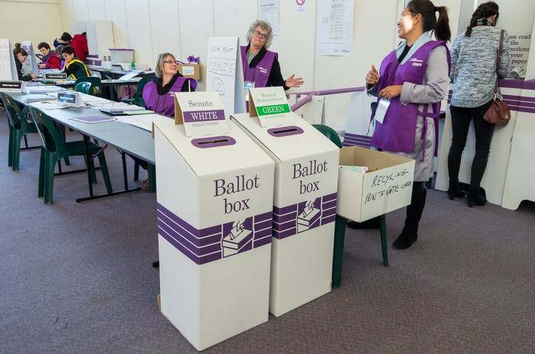 Australian Federal Election | Imager: Shutterstock