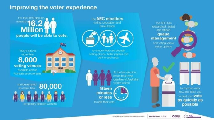 Infographic-improving-voter-experience