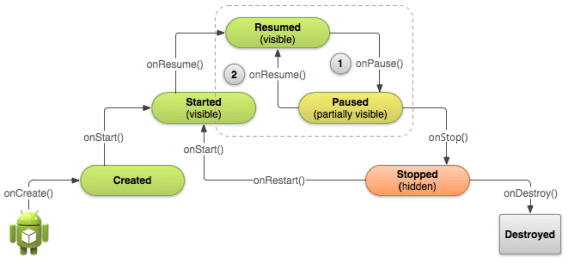basic-lifecycle-paused
