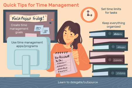 How to Manage Daily Stress Practical Tips time management