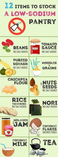 Low Sodium Diets How to Cut Down on Salt low list