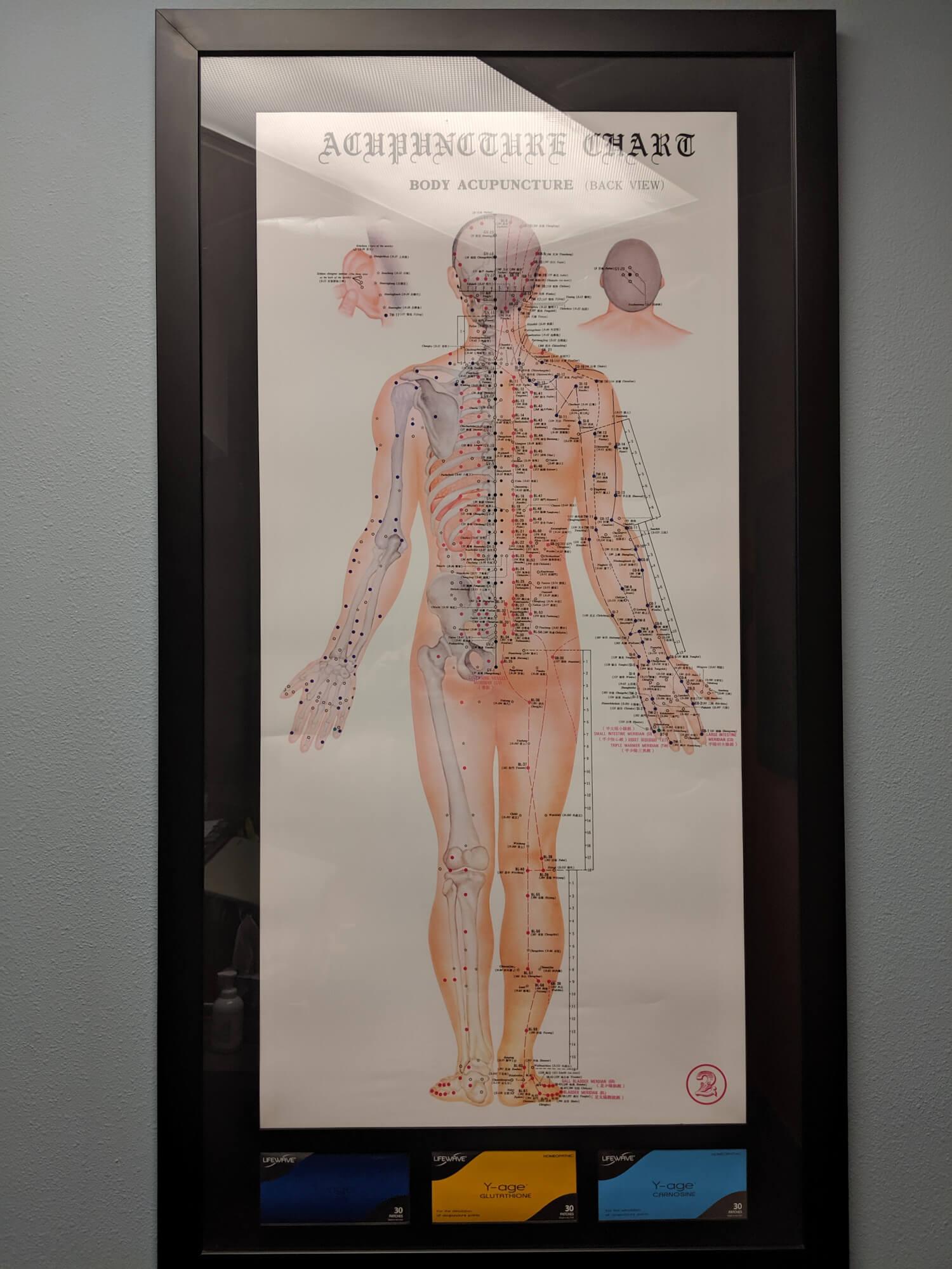 healthoffice9