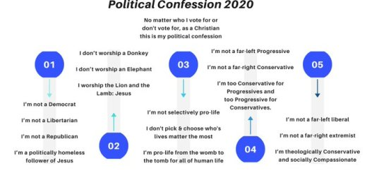 Political Confession 2020 5