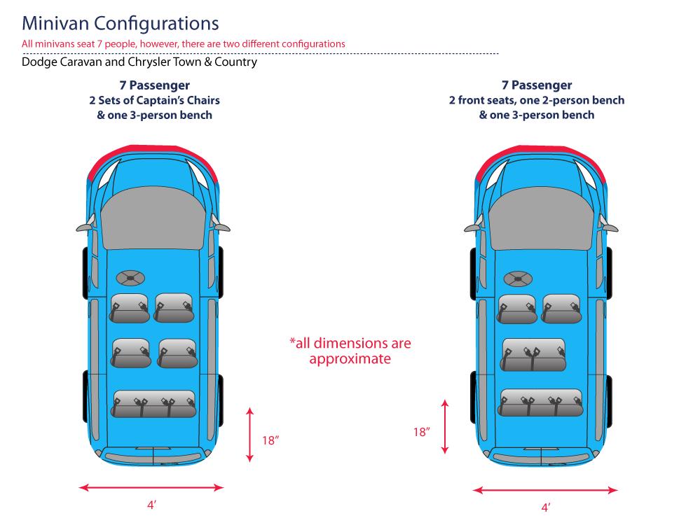 Illustration of Minivan Seating Configuration in rental vans