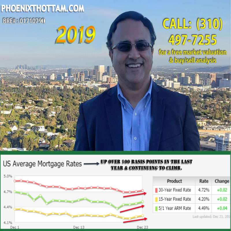 JAN 2019 – CO-STAR RETAIL & MULTIFAMILY PRICING FORECAST