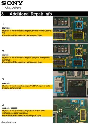 Sony Xperia Z3 service manual