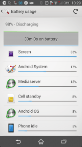 Xperia Z2 battery with Normal use