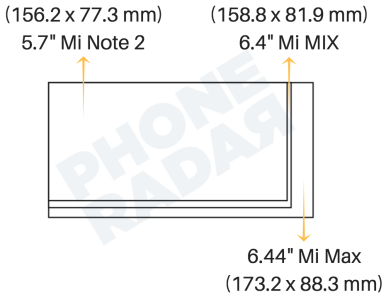 mi-mix-size-comparison-mi-note-2-mi-max-2