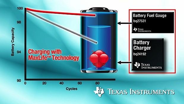 Texas Instruments: ricarica rapida e maggiore durata delle batterie Li-Ion