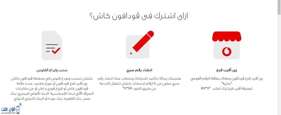 جميع ارقام خدمة عملاء فودافون مصر فون هت