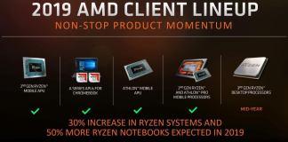 AMD roadmap 2019