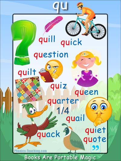 qu words - FREE Printable Phonics Poster - Ideal for ...