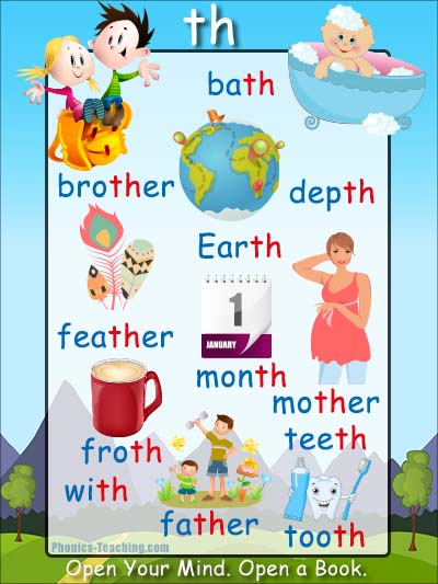 th Words Phonics Poster - Words with th in them - Free ...