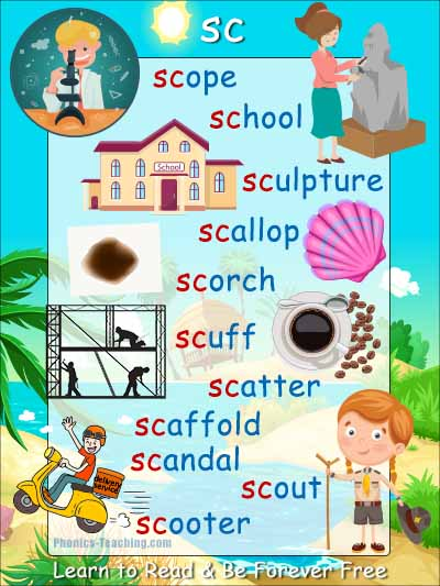 sc words - FREE Printable Phonics Poster - You Need to ...