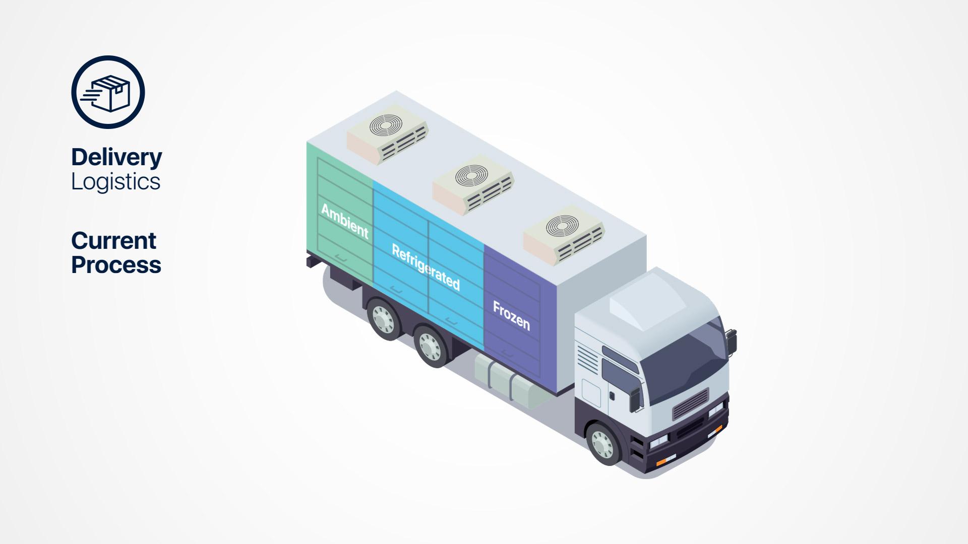tri temperature truck