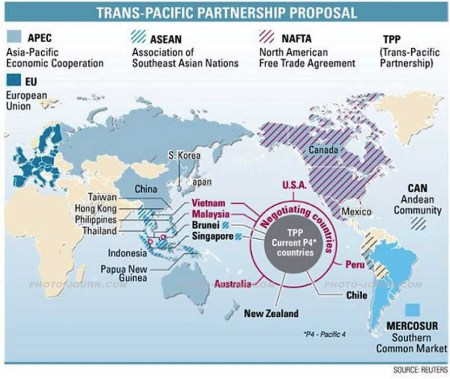 Global Trade Pacts and the how the TPP fits in