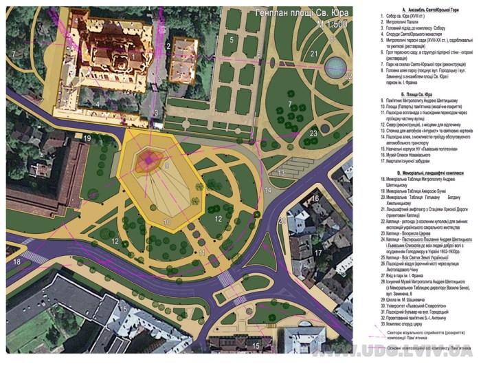 Так виглядатиме площа св. Юра після запланованої реконструкції