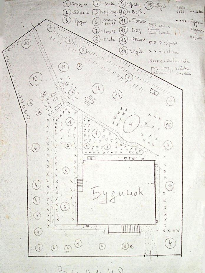 План-схема саду. (Рукопис Аріадни Труш). НМЛ ім.А.Шептицького.