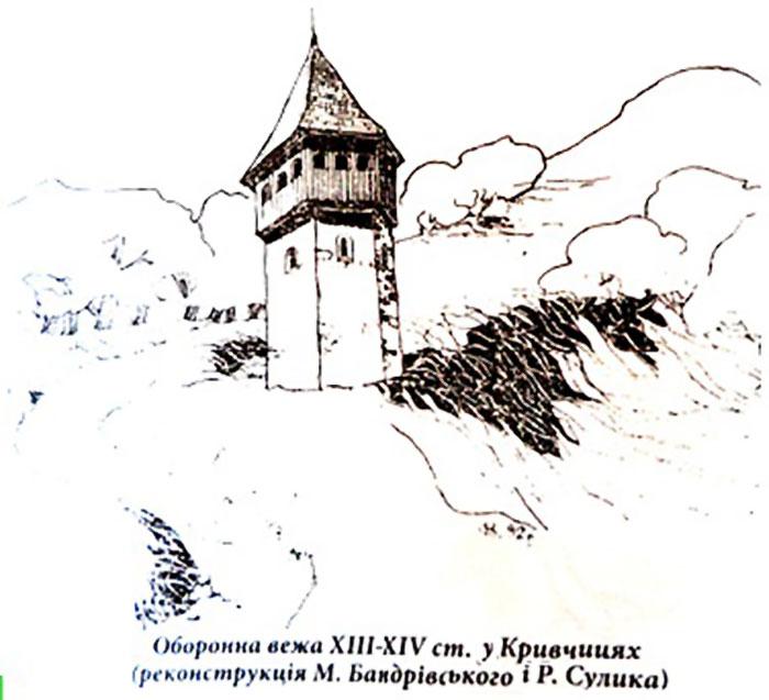 Оборонна вежа ХІІІ-ХІV ст. у Кривчицях