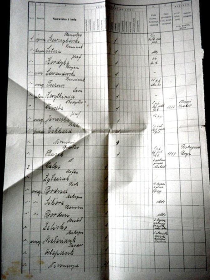 Список стрільців УГА, похованих у Винниках