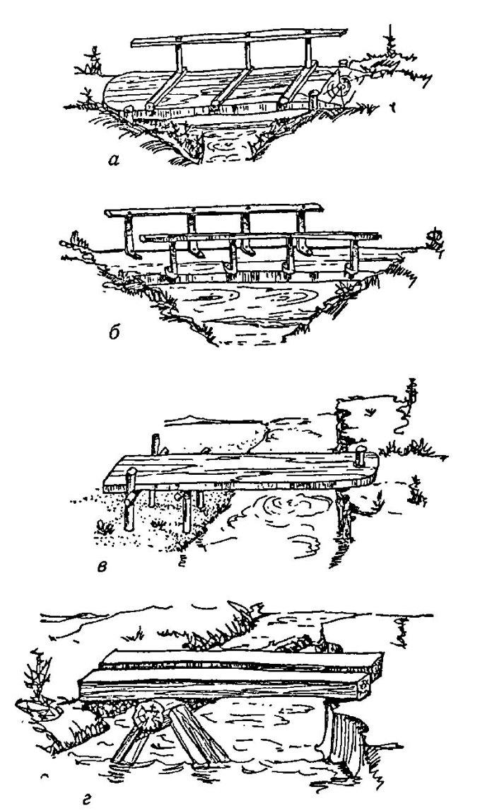 Примітивні містки на дорогах у Карпатах