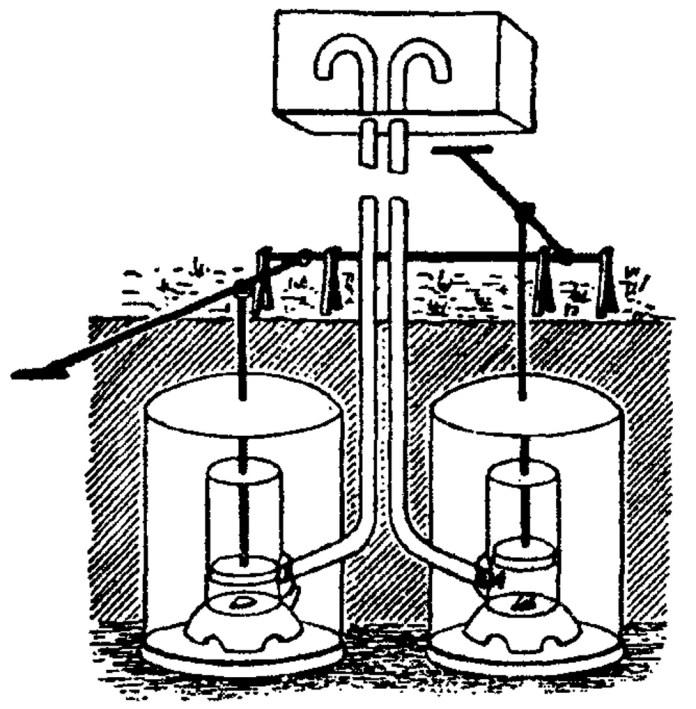 Водяний насос Кстебія ІІ ст. до н.е.