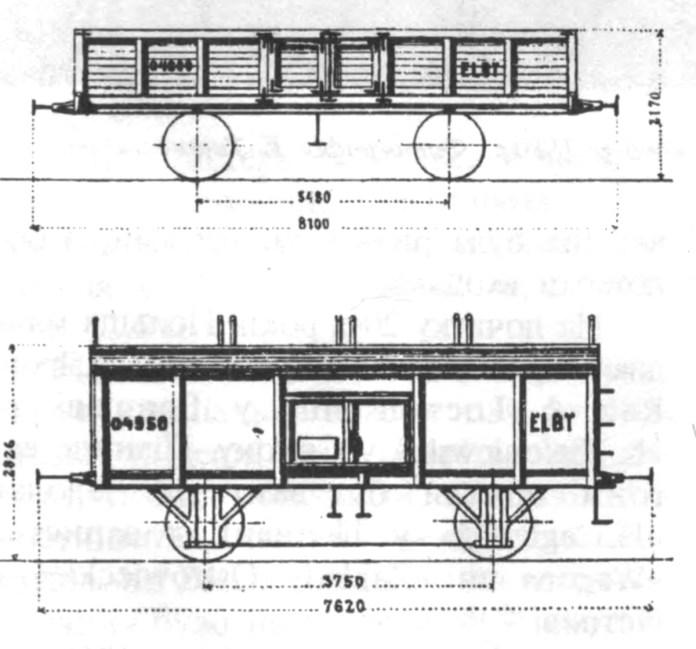 Двовісний напіввагон. 1870-ті рр.