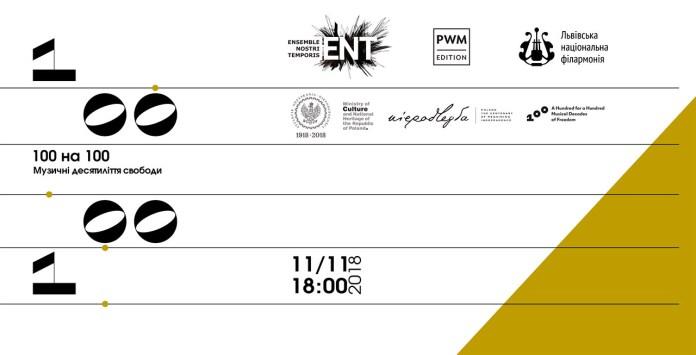 «100 на 100. Музичні десятиліття свободи» сьогодні у Львові