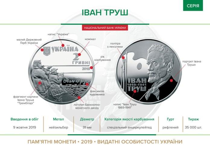 """Пам'ятна монета """"Іван Труш"""" номіналом 2 гривні"""