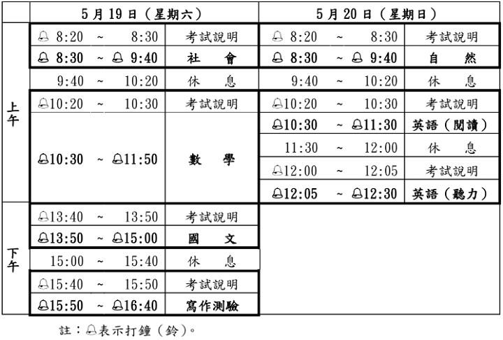 [分享] 2018 國中教育會考成績/107會考放榜查詢/模擬考古題答案下載 - 簡單生活Easylife