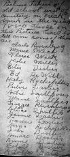 Cheviot School Class roster from Harry Disher