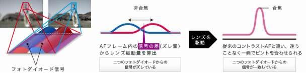 s-mechanism
