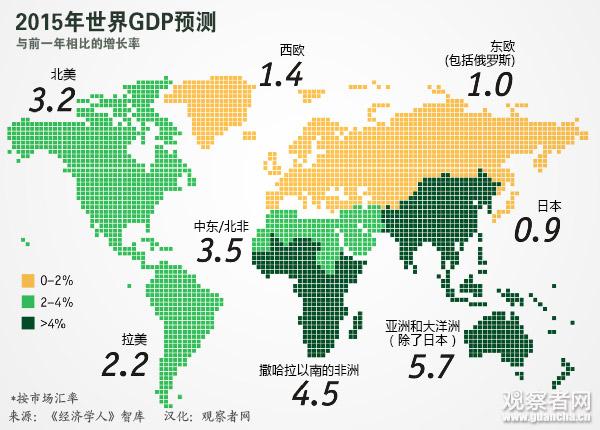 《經濟學人》預測2015年全球GDP增速 中國7% -搜狐財經
