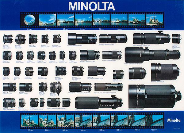Minolta lens counter mat 197?
