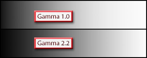 The linear gamma of a RAW capture allows for large changes without building contrast or shifting