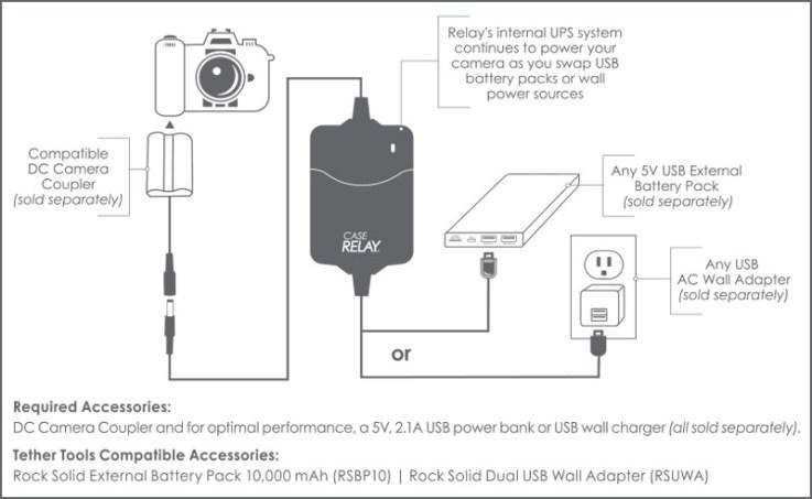 Case-Relay-Diagram-1