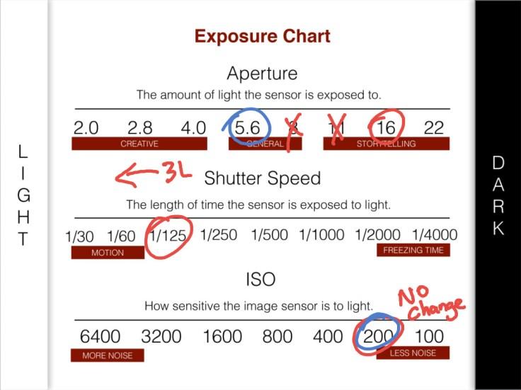 Exposure Quiz Simple