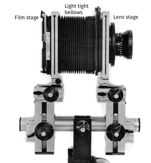 Sinar P View camera from pinterest.