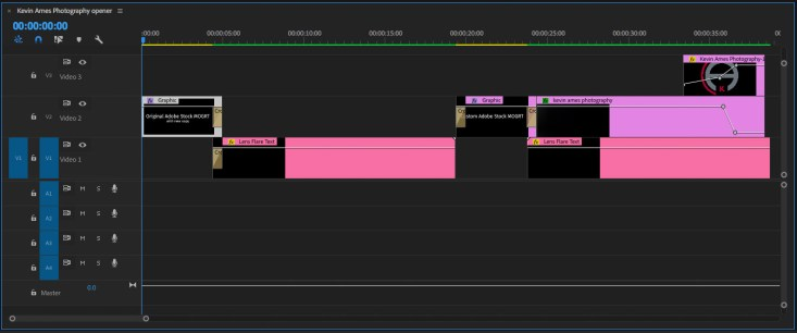 The timeline for the video