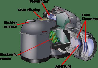 digital-camera-schematic