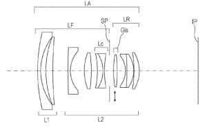 Canon EF 35mm f2 IS II USM Lens Patent