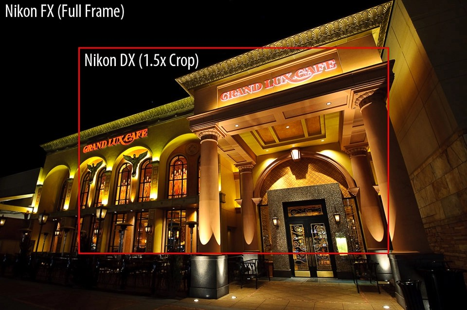 Nikon DX vs FX