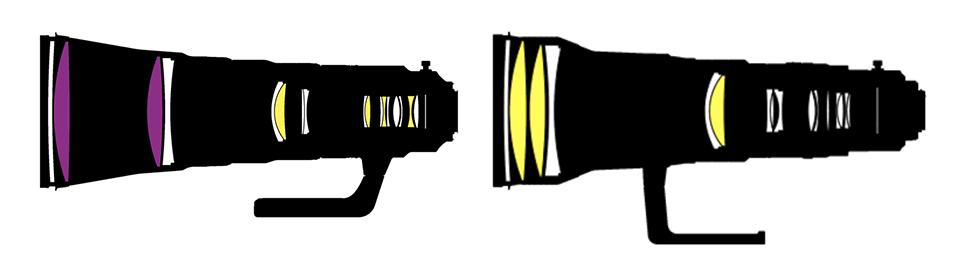 Nikon 600mm f/4E FL ED VR vs 600mm f/4G ED VR Lens Construction