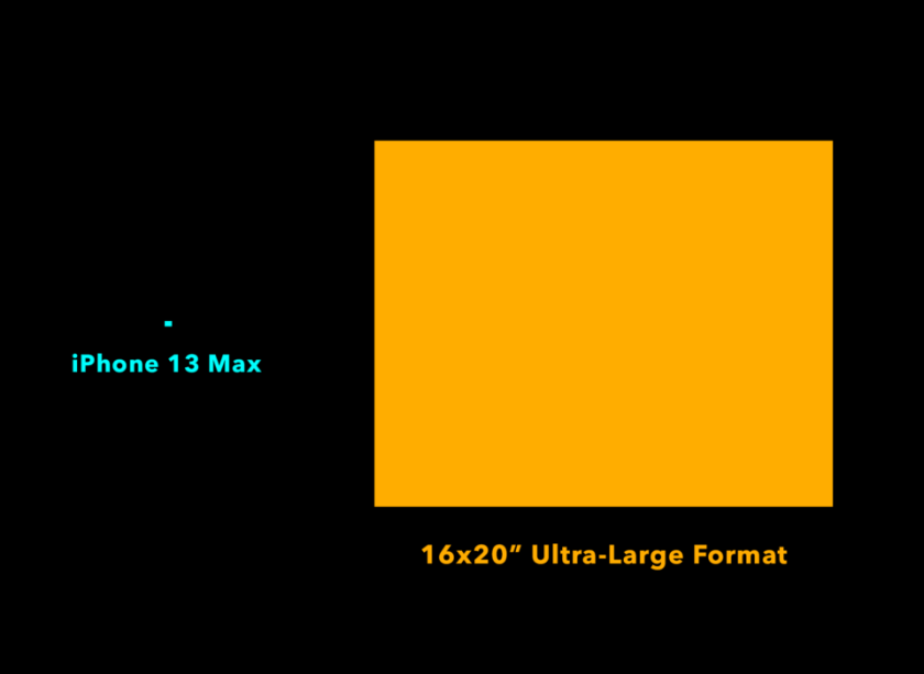 iPhone Sensor Size vs 16x20 Ultra Large Format Film Camera